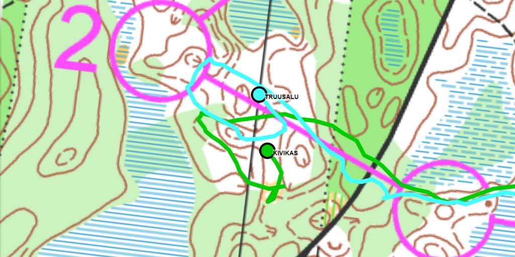 Orienteering GPS tracing
