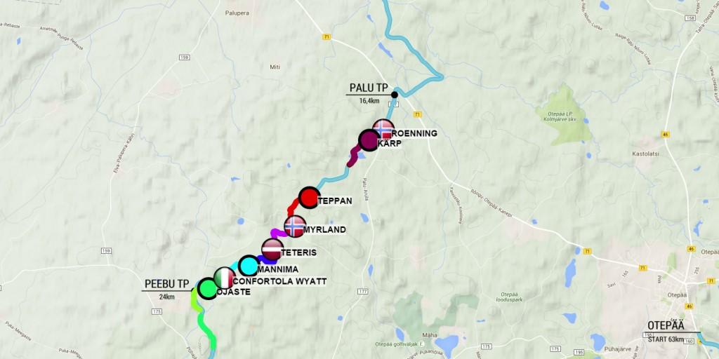 Tartu Ski Marathon GPS tracking